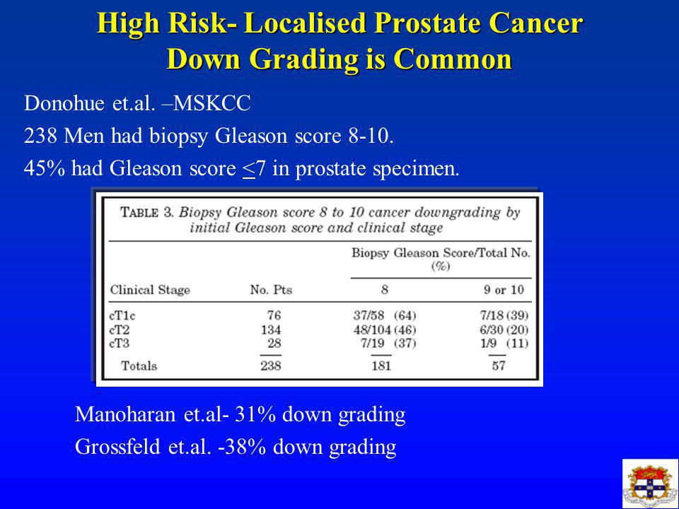High Risk- Localised Prostate Cancer Down Grading is Common
