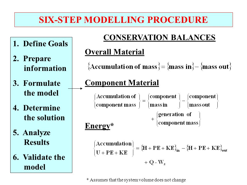 SIX-STEP MODELLING PROCEDURE CONSERVATION BALANCES