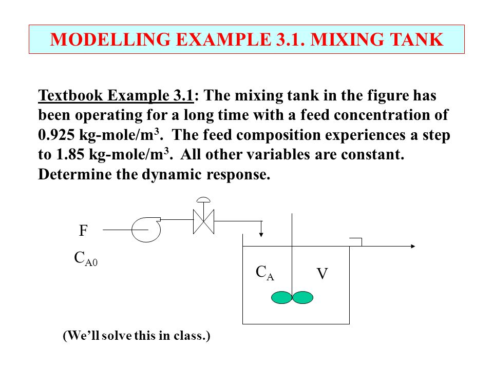 MODELLING EXAMPLE 3.1. MIXING TANK