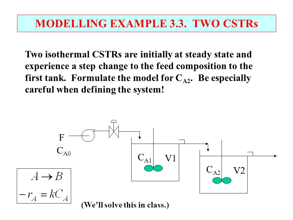 MODELLING EXAMPLE 3.3. TWO CSTRs
