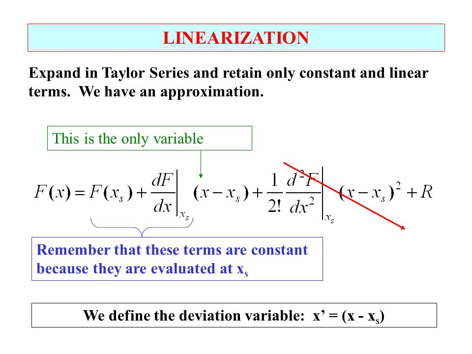 We define the deviation variable: x' = (x - xs)