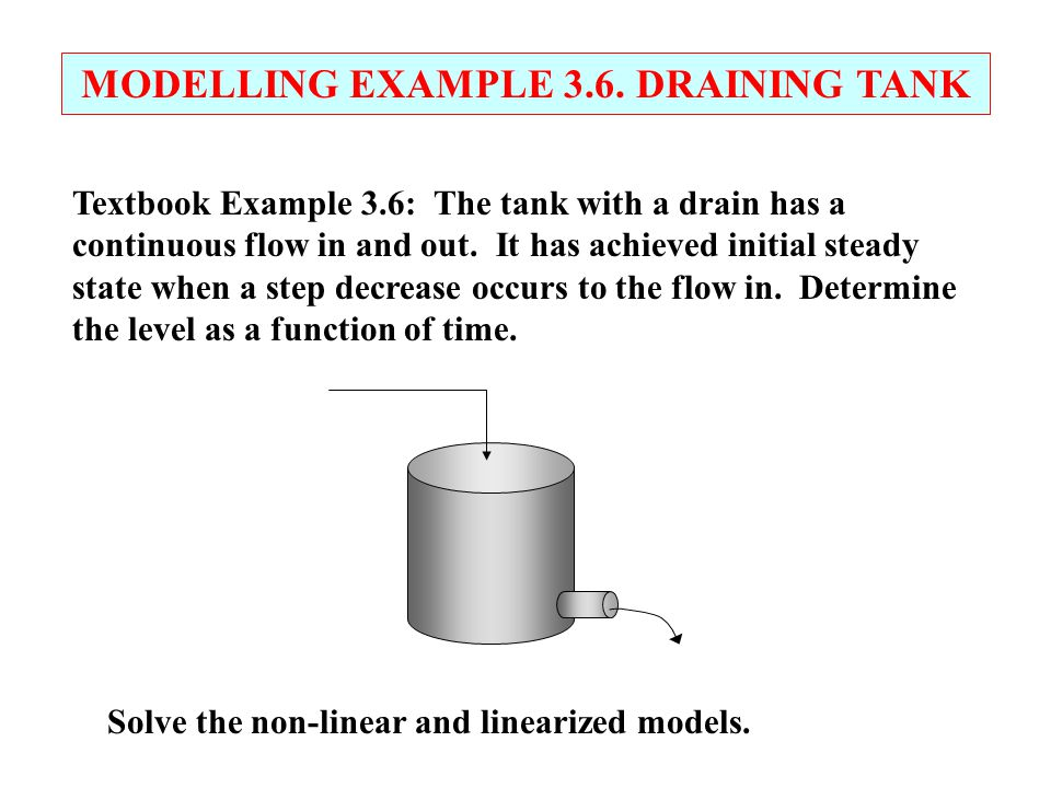 MODELLING EXAMPLE 3.6. DRAINING TANK