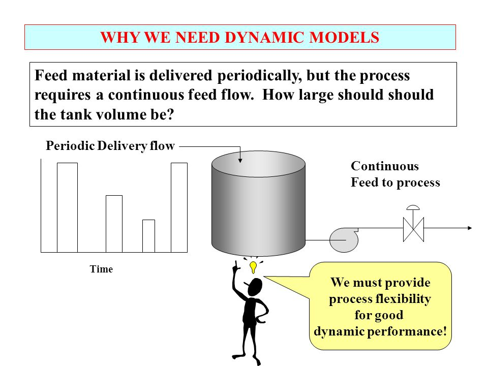 WHY WE NEED DYNAMIC MODELS
