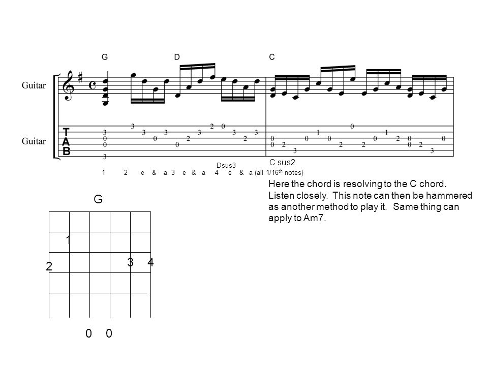G 1 3 4 2 0 0 Here the chord is resolving to the C chord.