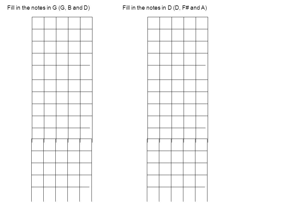 Fill in the notes in G (G, B and D) Fill in the notes in D (D, F# and A)