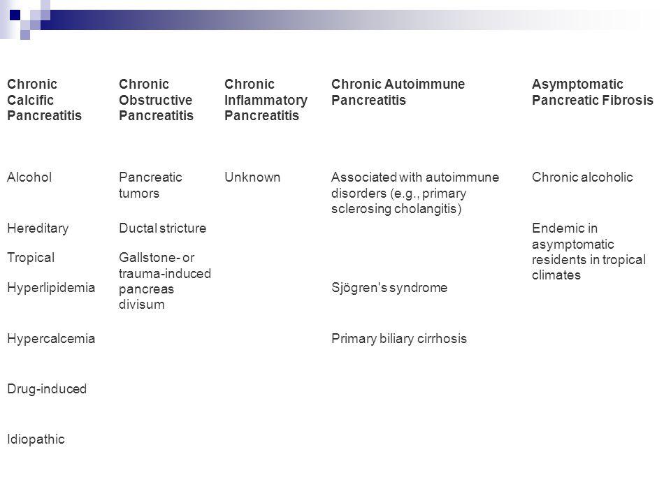 Chronic Calcific Pancreatitis