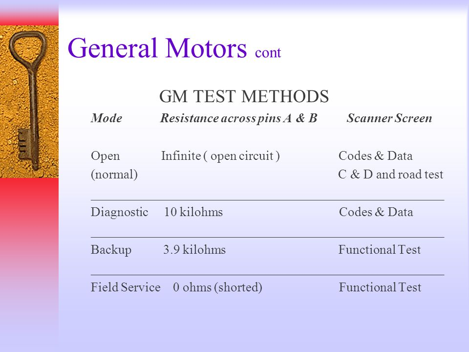 General Motors cont GM TEST METHODS