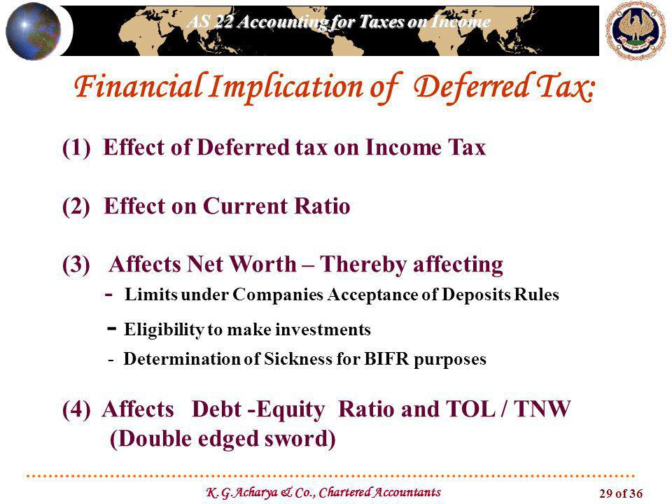 Financial Implication of Deferred Tax: