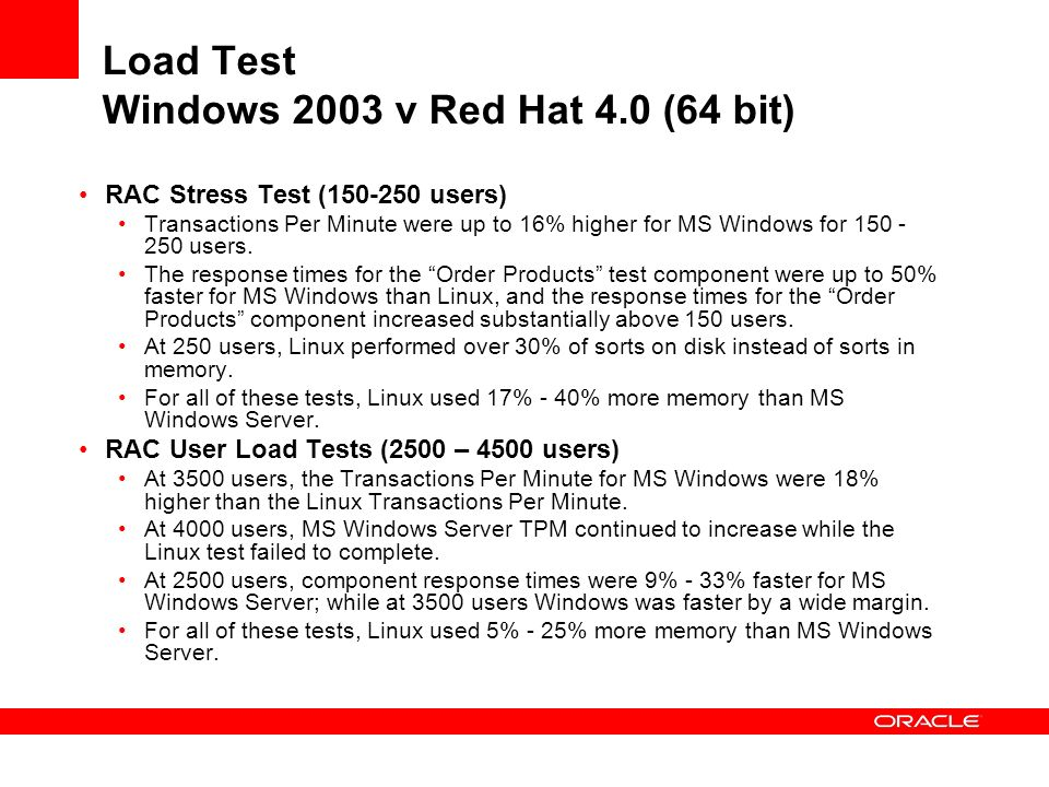 Load Test Windows 2003 v Red Hat 4.0 (64 bit)