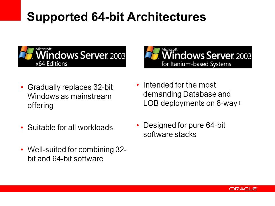 Supported 64-bit Architectures