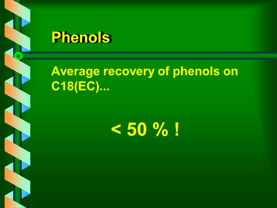 Phenols Average recovery of phenols on C18(EC)... < 50 % !