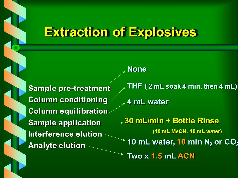 Extraction of Explosives