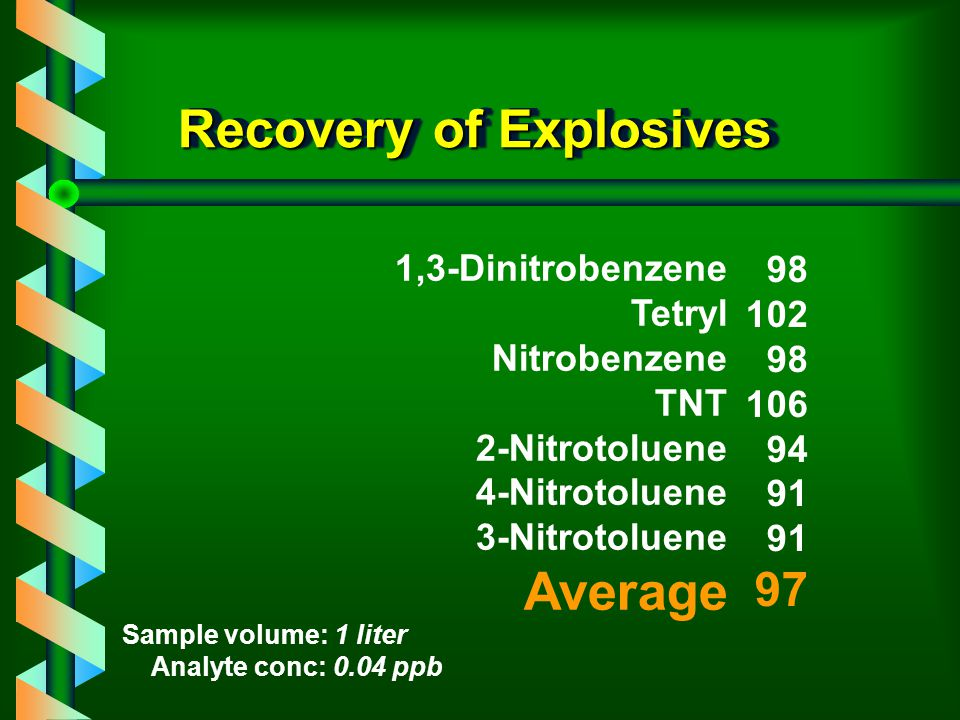 Recovery of Explosives