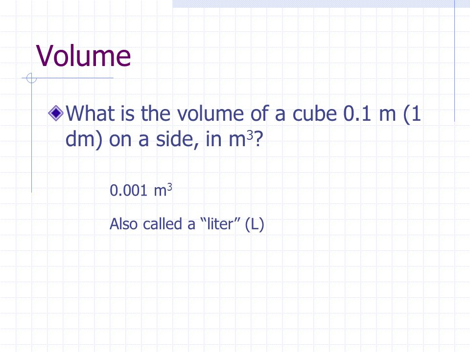 Volume What is the volume of a cube 0.1 m (1 dm) on a side, in m3