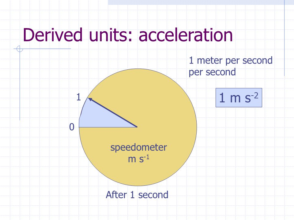 Derived units: acceleration