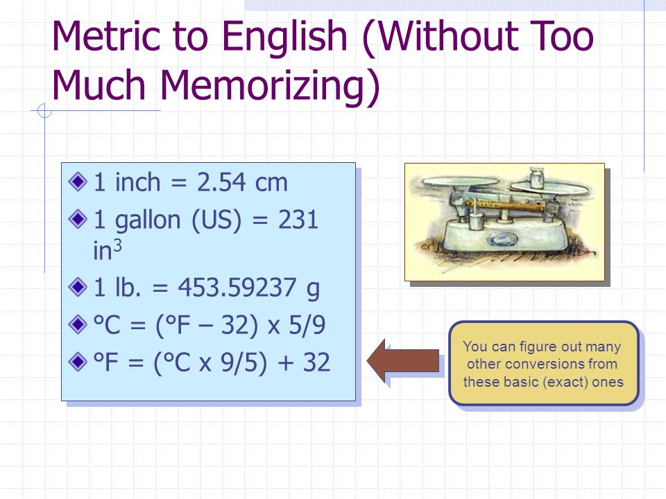 Metric to English (Without Too Much Memorizing)