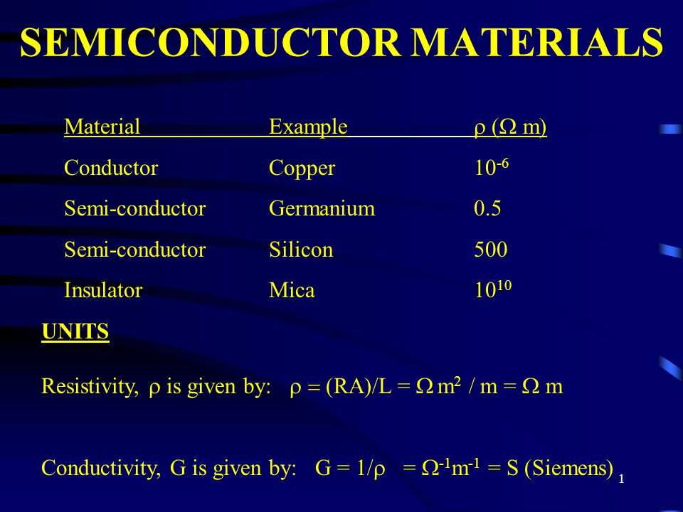 Germanium Semiconductor