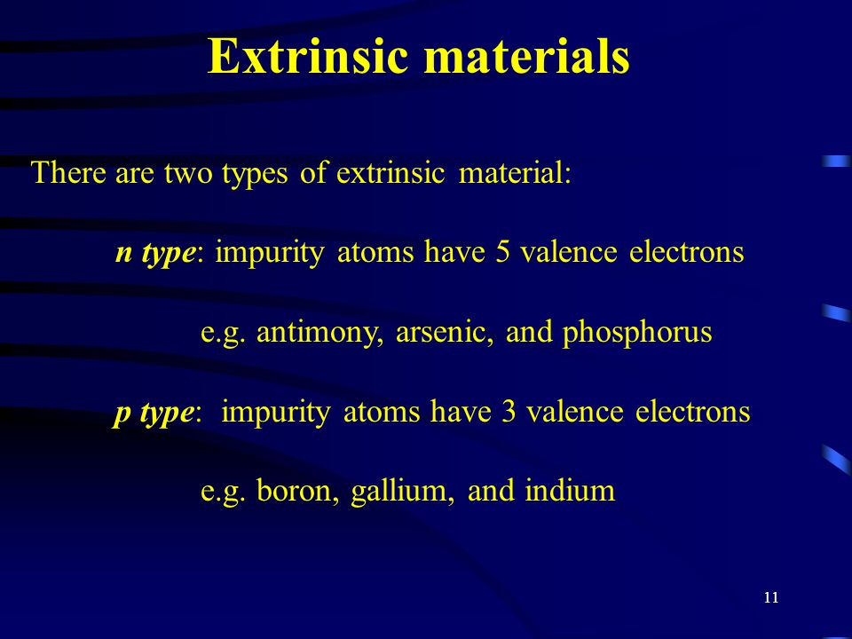 Extrinsic materials There are two types of extrinsic material: