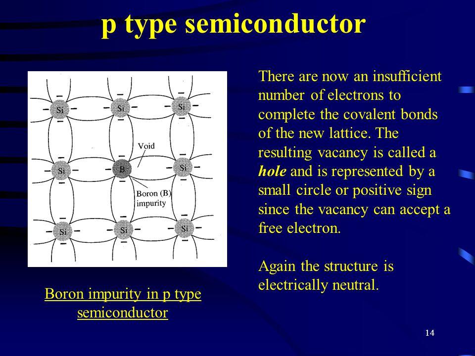 Boron impurity in p type semiconductor