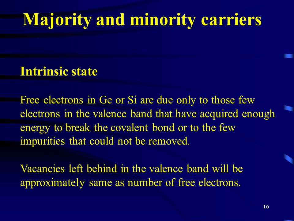 Majority and minority carriers