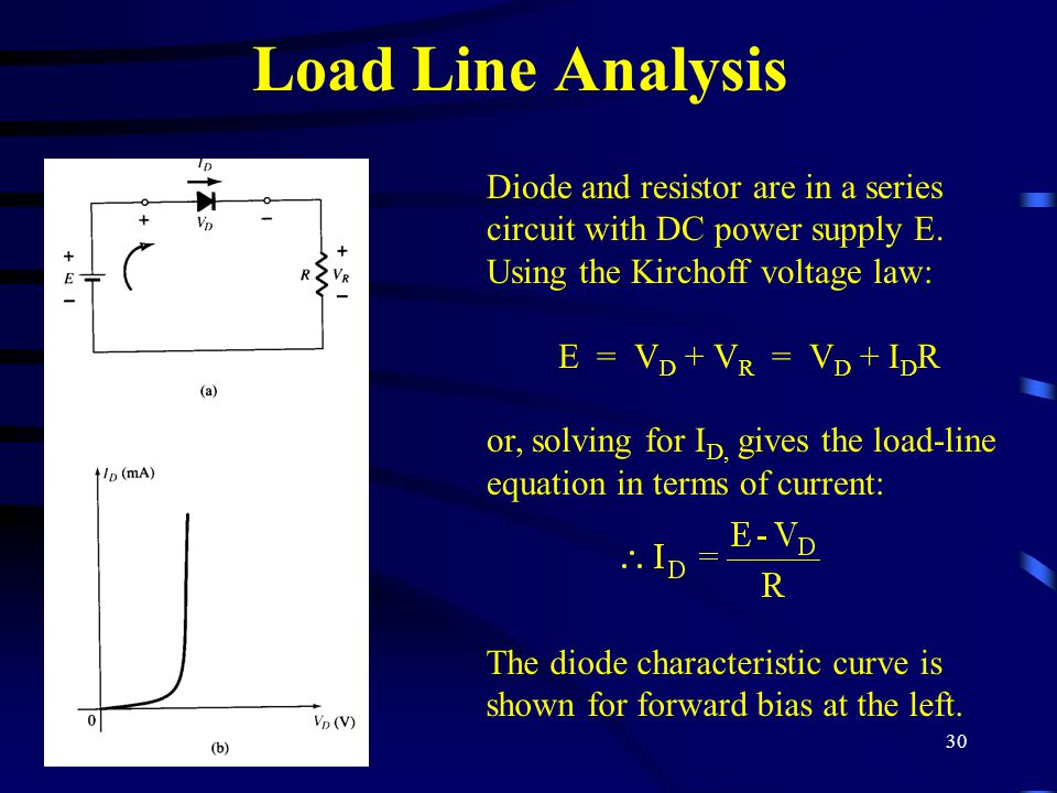 Load Line Analysis Diode and resistor are in a series circuit with DC power supply E. Using the Kirchoff voltage law: