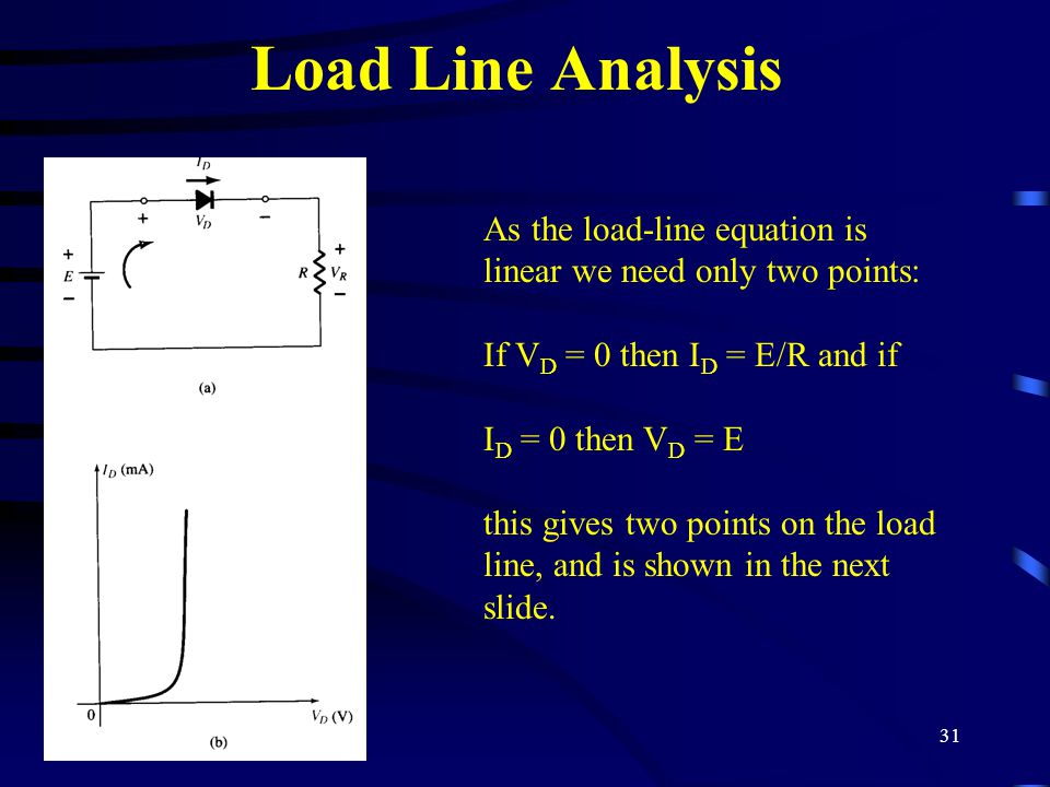Load Line Analysis As the load-line equation is linear we need only two points: If VD = 0 then ID = E/R and if.