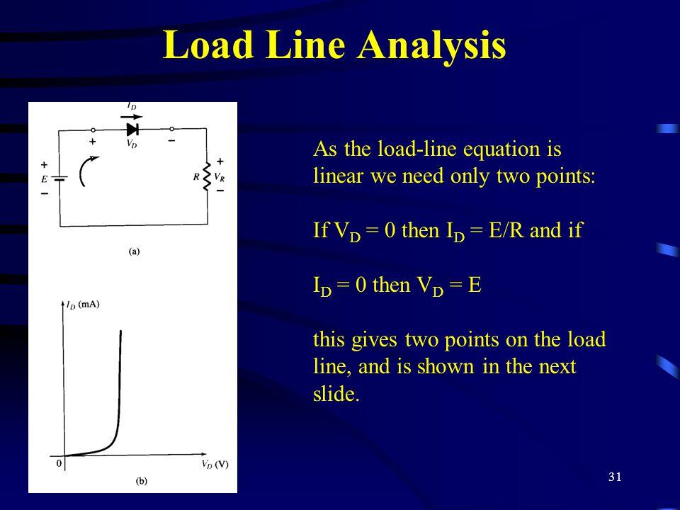 load line | [組圖+影片] 的最新詳盡資料** (必看!!) - www go2tutor com