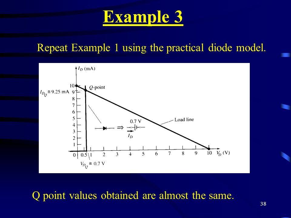 Example 3 Repeat Example 1 using the practical diode model.