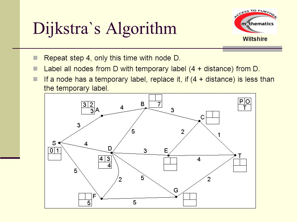 Dijkstra`s Algorithm Repeat step 4, only this time with node D.