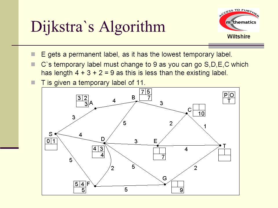 Dijkstra`s Algorithm E gets a permanent label, as it has the lowest temporary label.