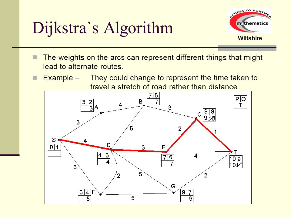Dijkstra`s Algorithm The weights on the arcs can represent different things that might lead to alternate routes.