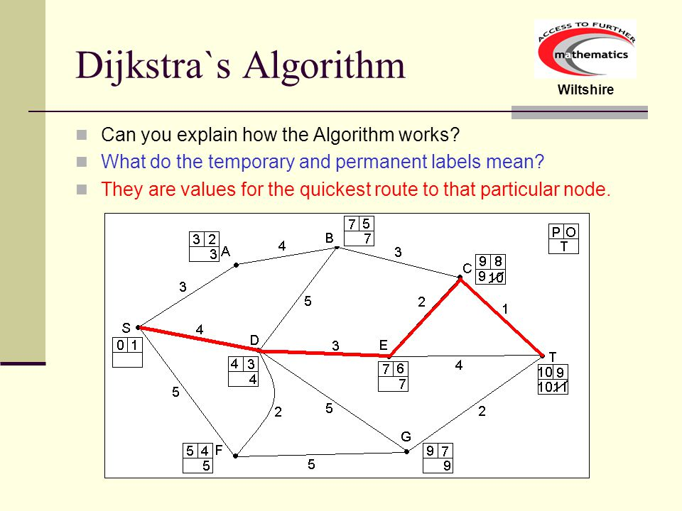 Dijkstra`s Algorithm Can you explain how the Algorithm works