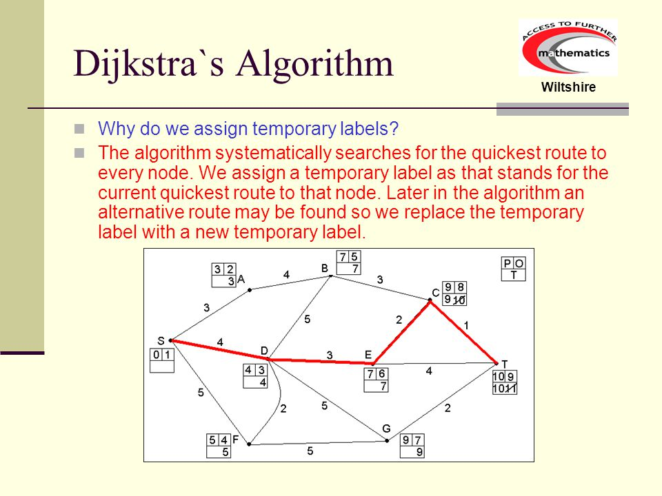 Dijkstra`s Algorithm Why do we assign temporary labels