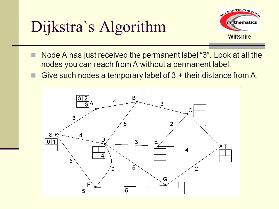 Dijkstra`s Algorithm Node A has just received the permanent label 3 . Look at all the nodes you can reach from A without a permanent label.