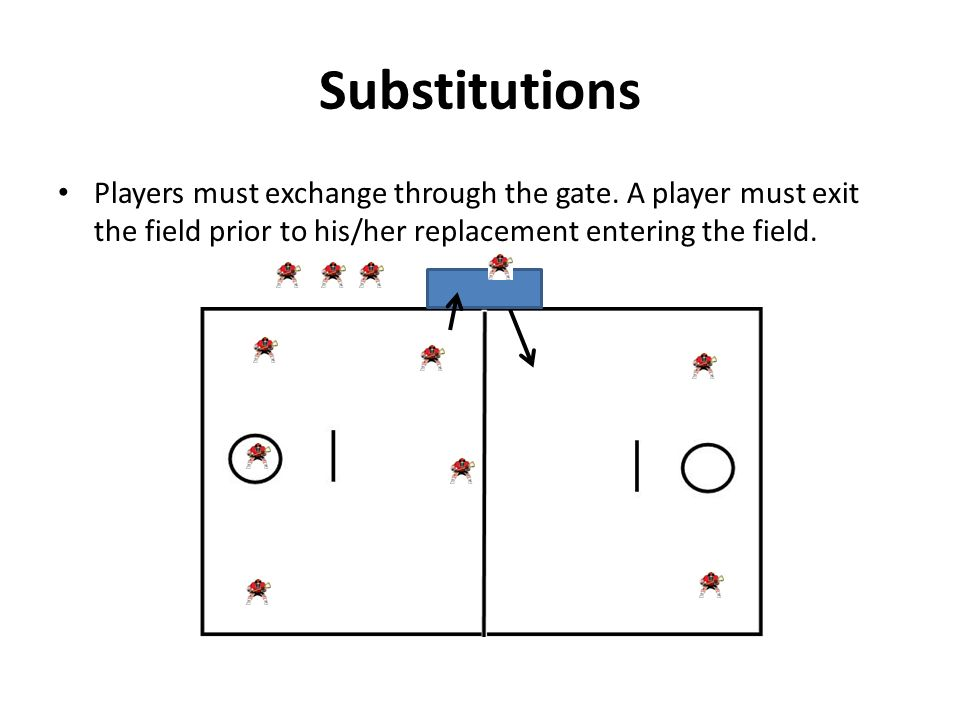 Substitutions Players must exchange through the gate.