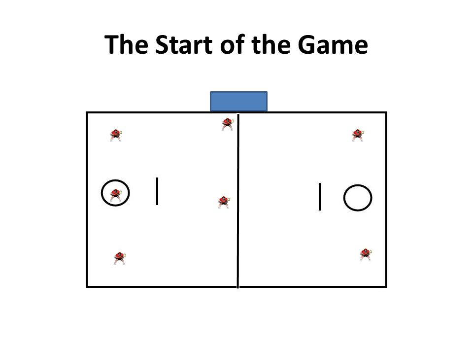 The Start of the Game