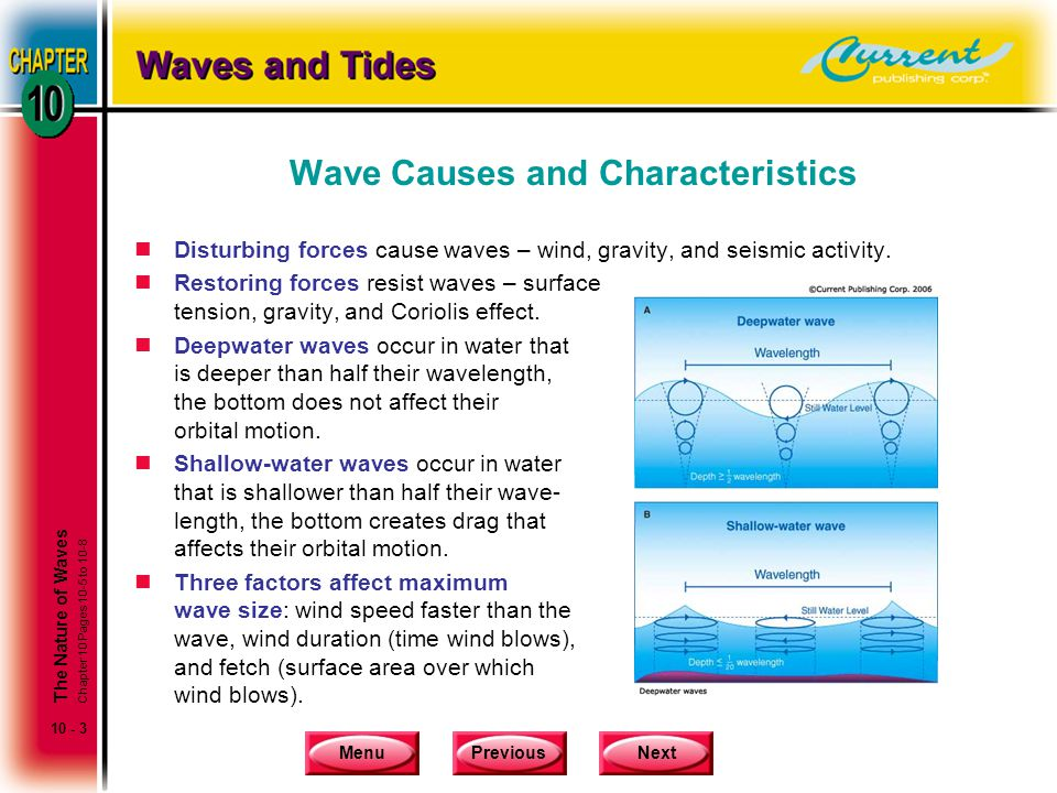 Wave Causes and Characteristics