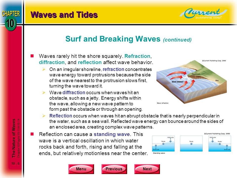 Surf and Breaking Waves (continued)