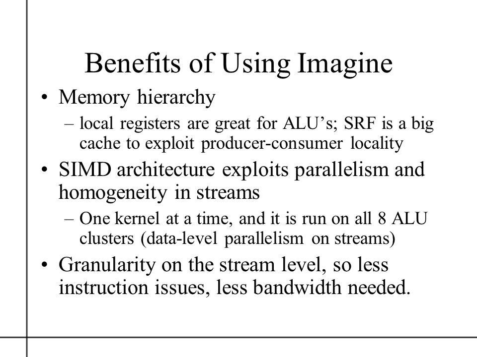 Benefits of Using Imagine