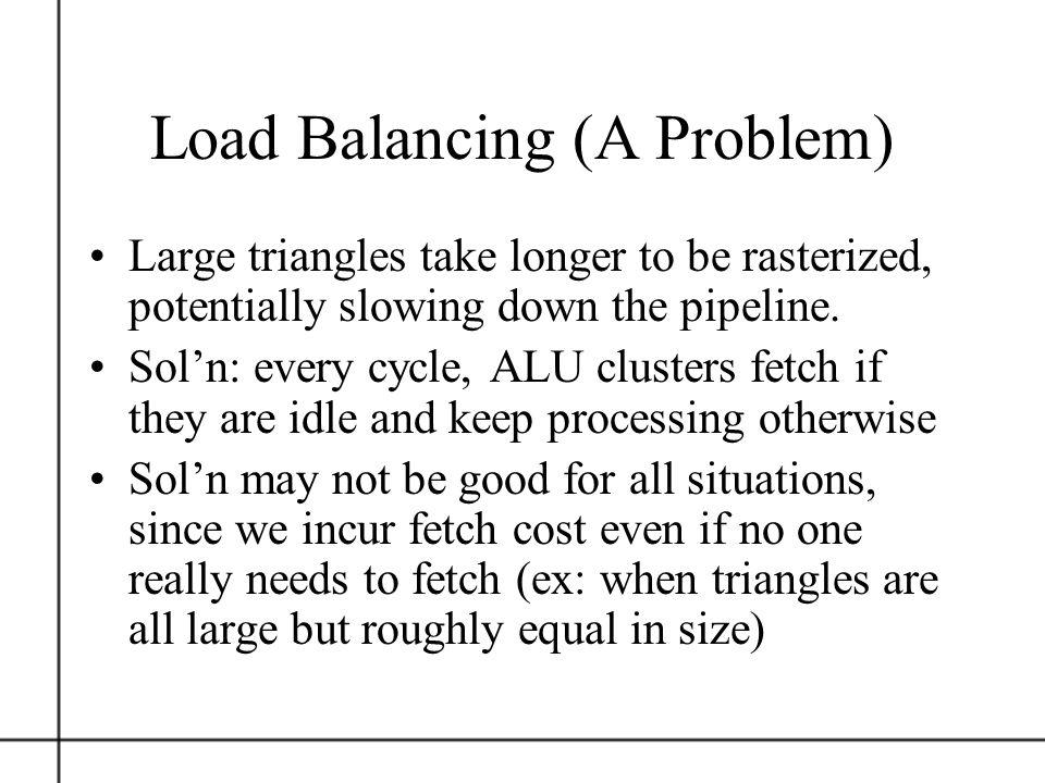 Load Balancing (A Problem)