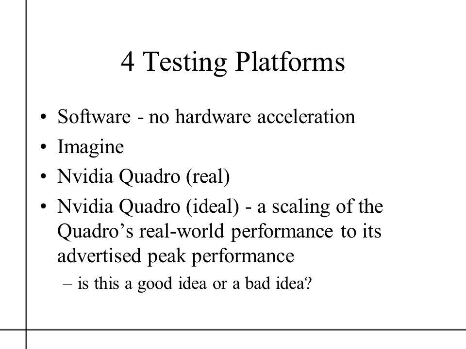 4 Testing Platforms Software - no hardware acceleration Imagine
