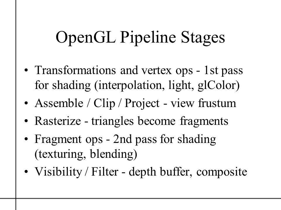 OpenGL Pipeline Stages
