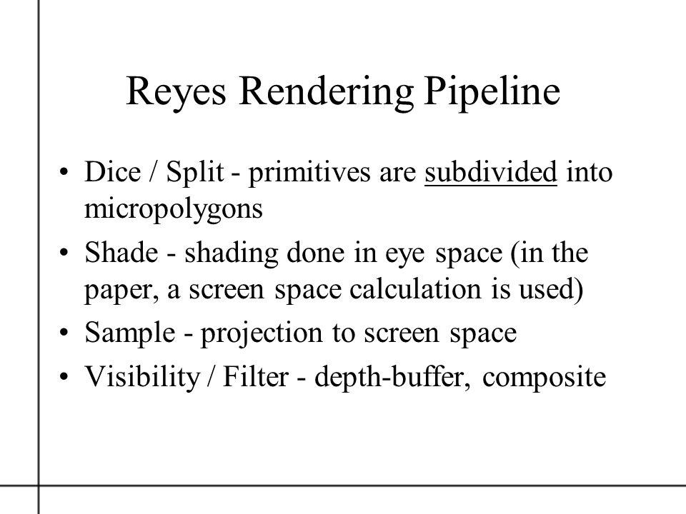 Reyes Rendering Pipeline