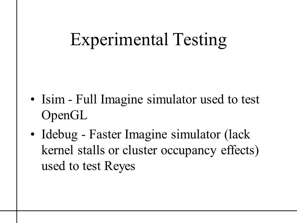Experimental Testing Isim - Full Imagine simulator used to test OpenGL