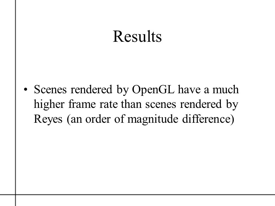 Results Scenes rendered by OpenGL have a much higher frame rate than scenes rendered by Reyes (an order of magnitude difference)