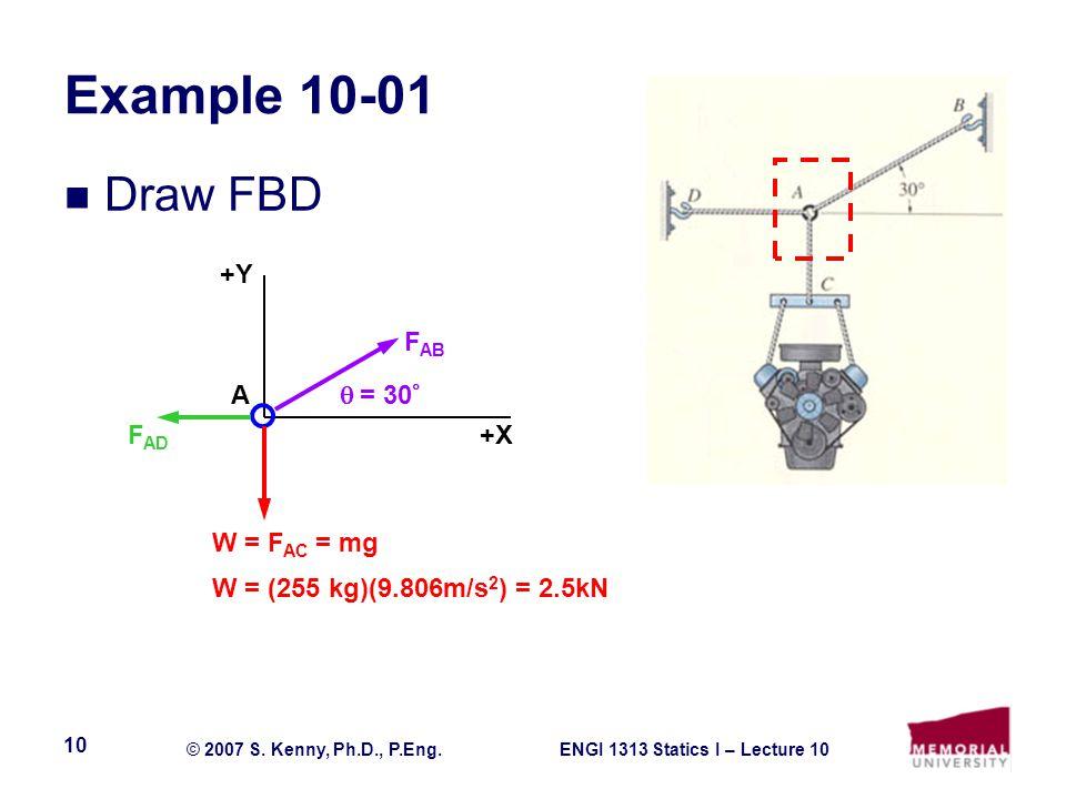 Example 10-01 Draw FBD +Y FAB A  = 30 FAD +X W = FAC = mg