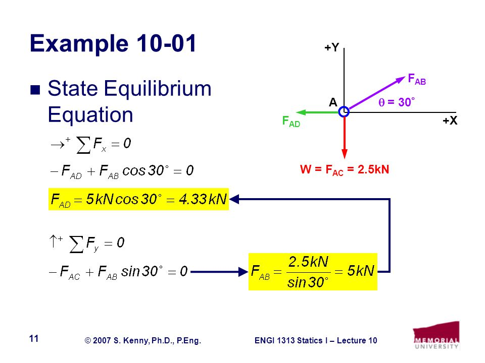Example 10-01 State Equilibrium Equation +Y +X  = 30 FAB