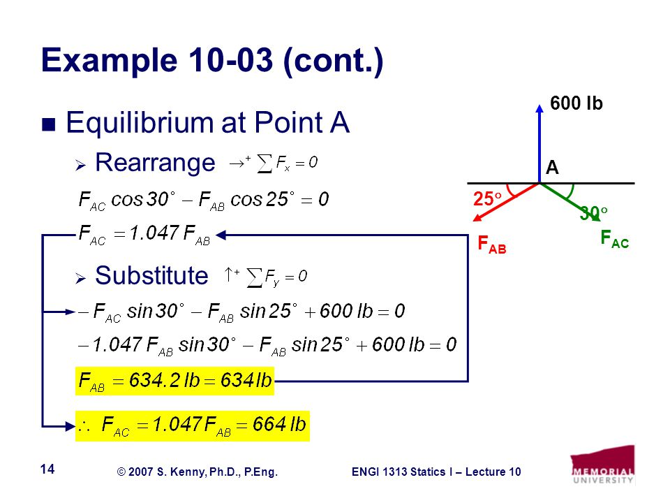 Example 10-03 (cont.) Equilibrium at Point A Rearrange Substitute
