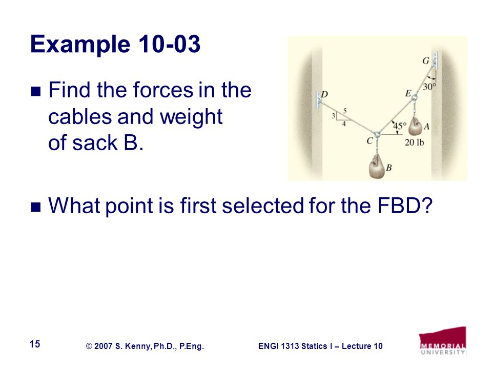 Example 10-03 Find the forces in the cables and weight of sack B.