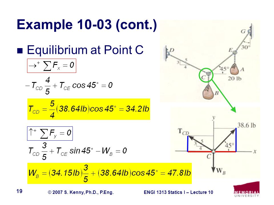 Example 10-03 (cont.) Equilibrium at Point C